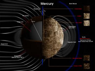 обоя космос, меркурий